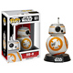 Funko Pop! Star Wars The Force Awakens BB-8 Vinyl…